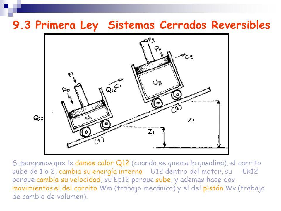 9.3 Primera Ley Sistemas Cerrados Reversibles Q 12 Z1Z1 Z2Z2 Supongamos que le damos calor Q12 (cuando se quema la gasolina), el carrito sube de 1 a 2