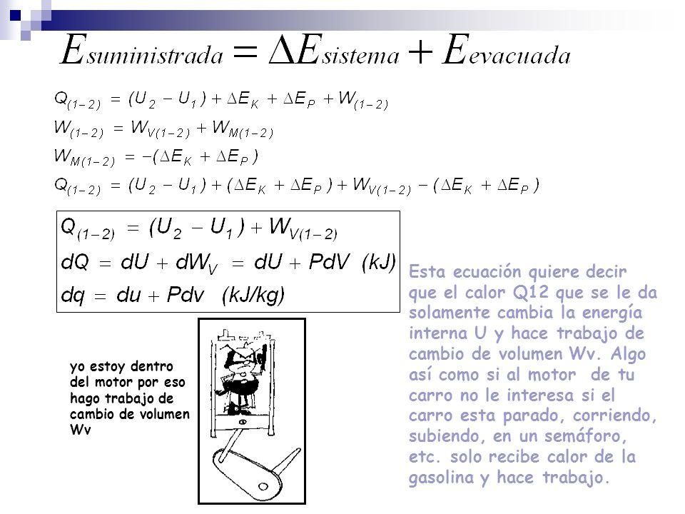 Esta ecuación quiere decir que el calor Q12 que se le da solamente cambia la energía interna U y hace trabajo de cambio de volumen Wv. Algo así como s