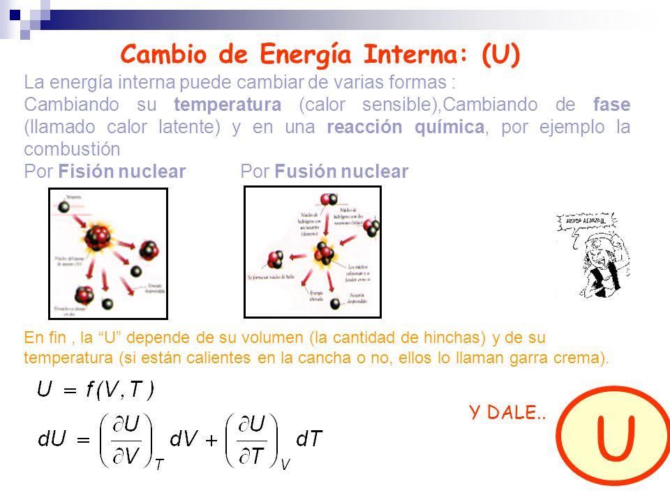 La energía interna puede cambiar de varias formas : Cambiando su temperatura (calor sensible),Cambiando de fase (llamado calor latente) y en una reacc