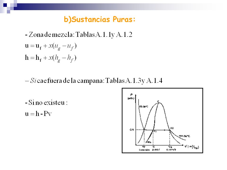 b)Sustancias Puras: