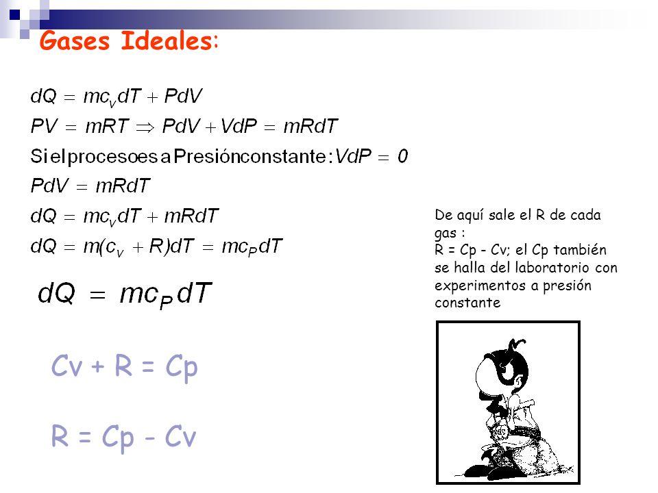 Gases Ideales: Cv + R = Cp R = Cp - Cv De aquí sale el R de cada gas : R = Cp - Cv; el Cp también se halla del laboratorio con experimentos a presión