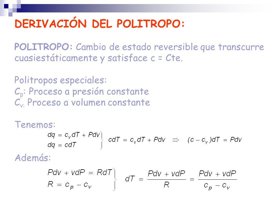 DERIVACIÓN DEL POLITROPO: POLITROPO: Cambio de estado reversible que transcurre cuasiestáticamente y satisface c = Cte. Politropos especiales: C p : P