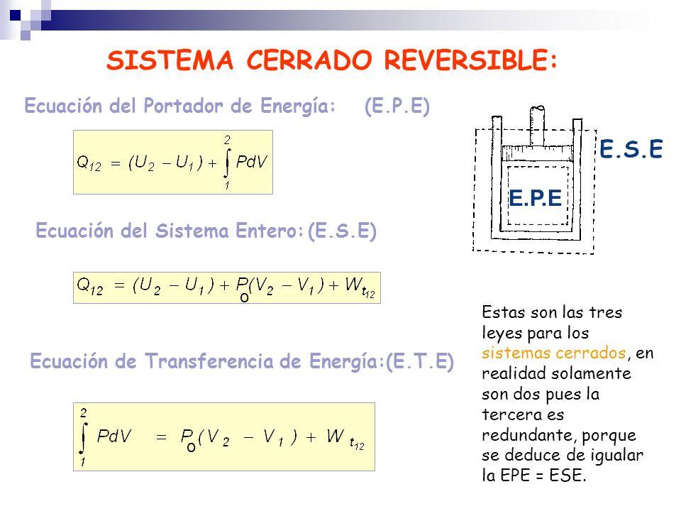 Ecuación del Sistema Entero:(E.S.E) SISTEMA CERRADO REVERSIBLE: Ecuación del Portador de Energía:(E.P.E) Ecuación de Transferencia de Energía:(E.T.E)