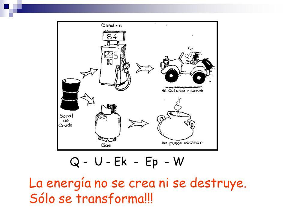 Q - U - Ek - Ep - W La energía no se crea ni se destruye. Sólo se transforma!!!
