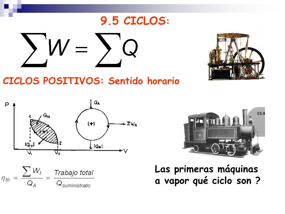 9.5 CICLOS : CICLOS POSITIVOS: Sentido horario Las primeras máquinas a vapor qué ciclo son ?