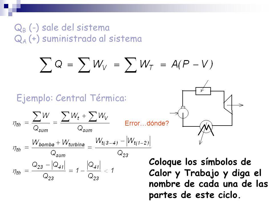 Ejemplo: Central Térmica: Q B (-) sale del sistema Q A (+) suministrado al sistema Coloque los símbolos de Calor y Trabajo y diga el nombre de cada un