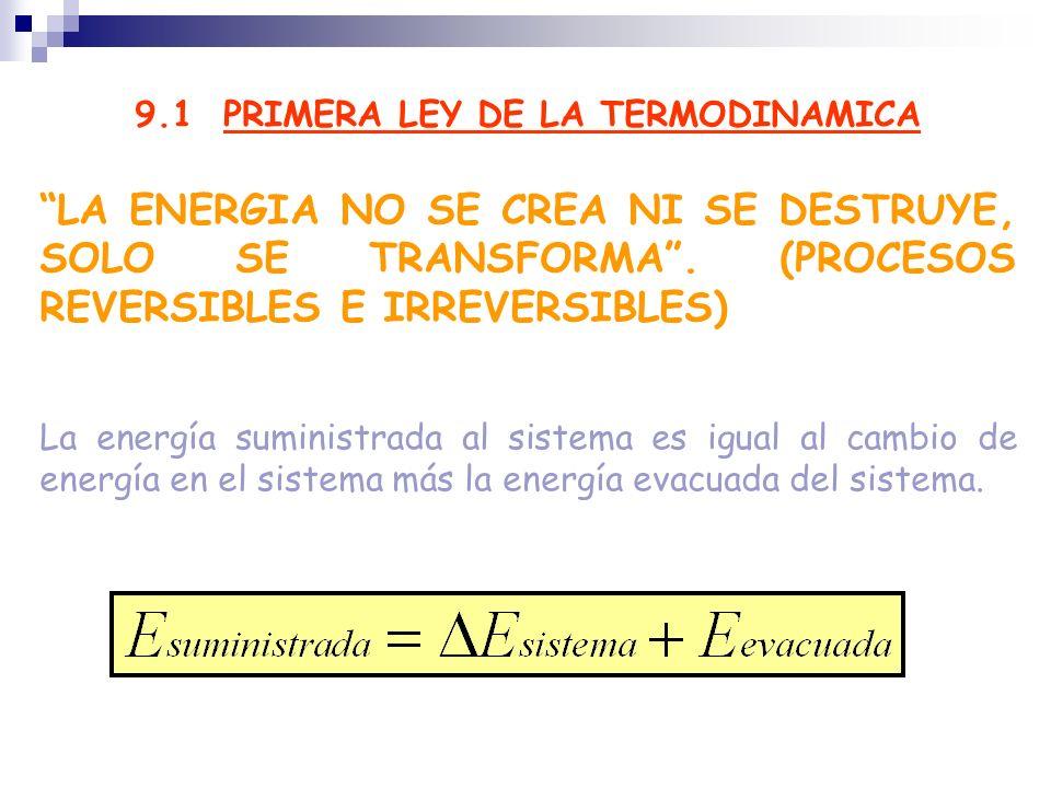 9.1 PRIMERA LEY DE LA TERMODINAMICA LA ENERGIA NO SE CREA NI SE DESTRUYE, SOLO SE TRANSFORMA. (PROCESOS REVERSIBLES E IRREVERSIBLES) La energía sumini