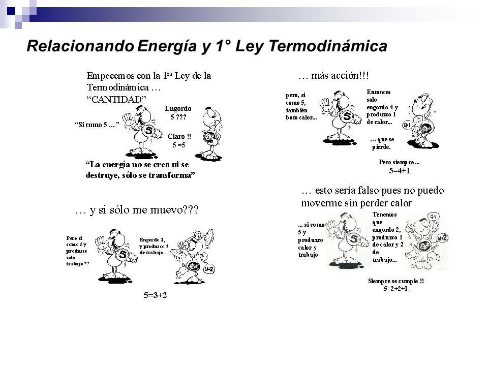 Relacionando Energía y 1° Ley Termodinámica