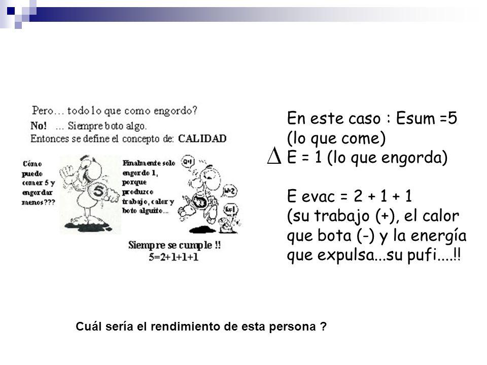 DERIVACIÓN DEL POLITROPO: POLITROPO: Cambio de estado reversible que transcurre cuasiestáticamente y satisface c = Cte.