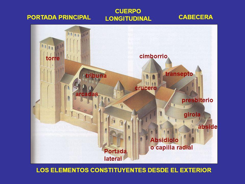 Bajo el presbiterio acostumbra a ubicarse la CRIPTA, un espacio circular, abovedado, que permite entrar por un lado y salir por otro.