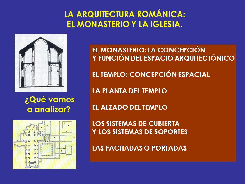 EL MONASTERIO ROMÁNICO El monasterio, como tipología arquitectónica, está concebido para resolver las necesidades materiales y espirituales de un grupo humano, que decide abandonar la sociedad para entregar su vida a Dios.