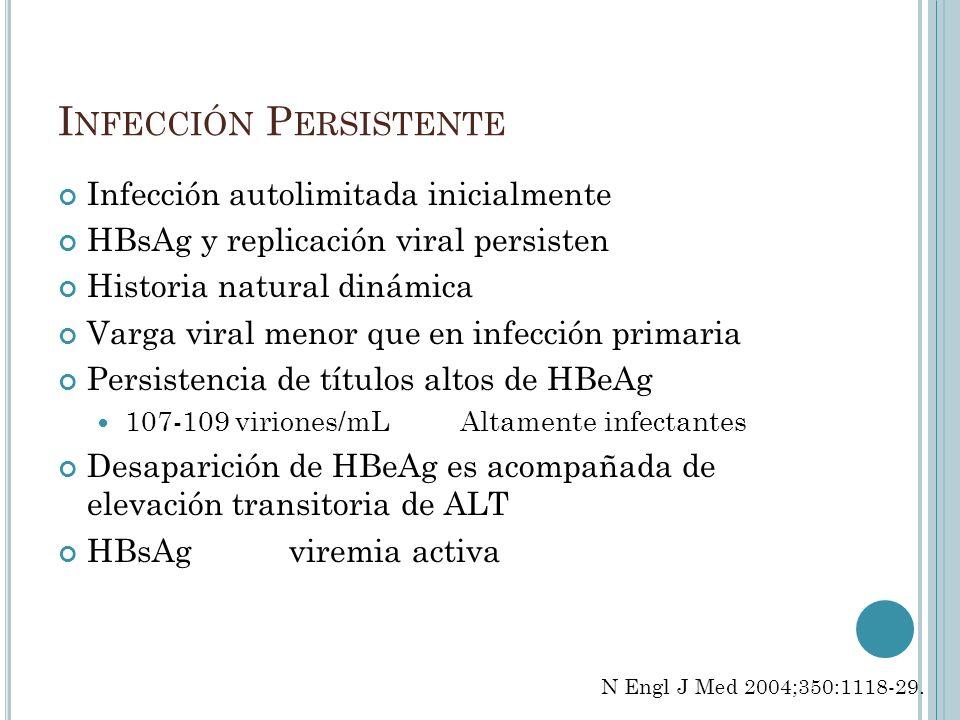 I NFECCIÓN P ERSISTENTE Infección autolimitada inicialmente HBsAg y replicación viral persisten Historia natural dinámica Varga viral menor que en inf