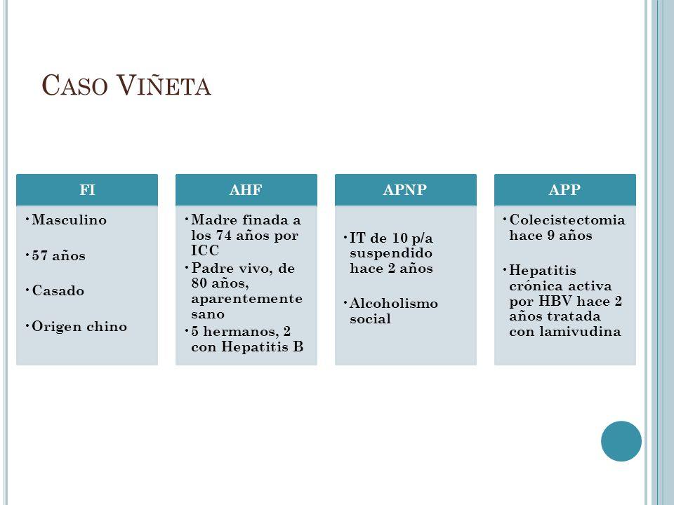 HBV / C ARCINOMA H EPATOCELULAR Pacientes con infección crónica poseen riesgo de 100X de desarrollar carcinoma hepatocelular primario HBeAg mayor riesgo Tamizaje AFP/US hepático cada 2 años N Engl J Med 2004;350:1118-29.