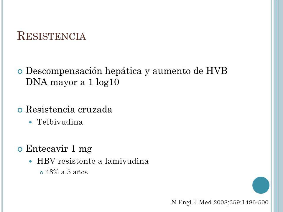 R ESISTENCIA Descompensación hepática y aumento de HVB DNA mayor a 1 log10 Resistencia cruzada Telbivudina Entecavir 1 mg HBV resistente a lamivudina