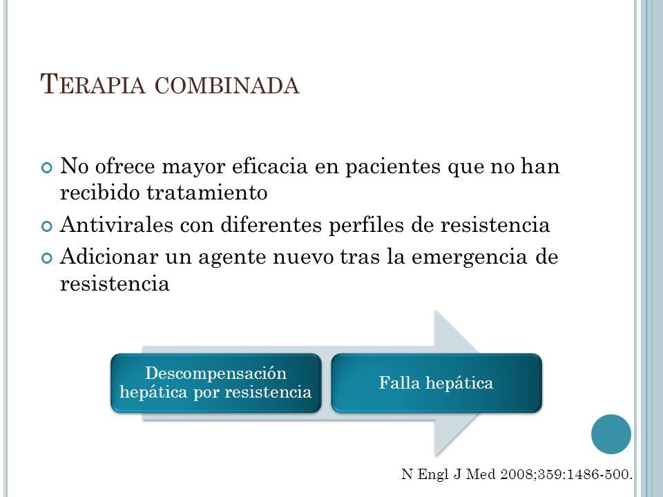 T ERAPIA COMBINADA No ofrece mayor eficacia en pacientes que no han recibido tratamiento Antivirales con diferentes perfiles de resistencia Adicionar