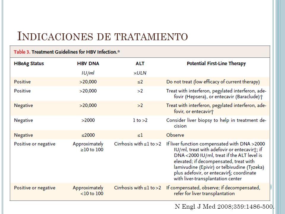 I NDICACIONES DE TRATAMIENTO N Engl J Med 2008;359:1486-500.
