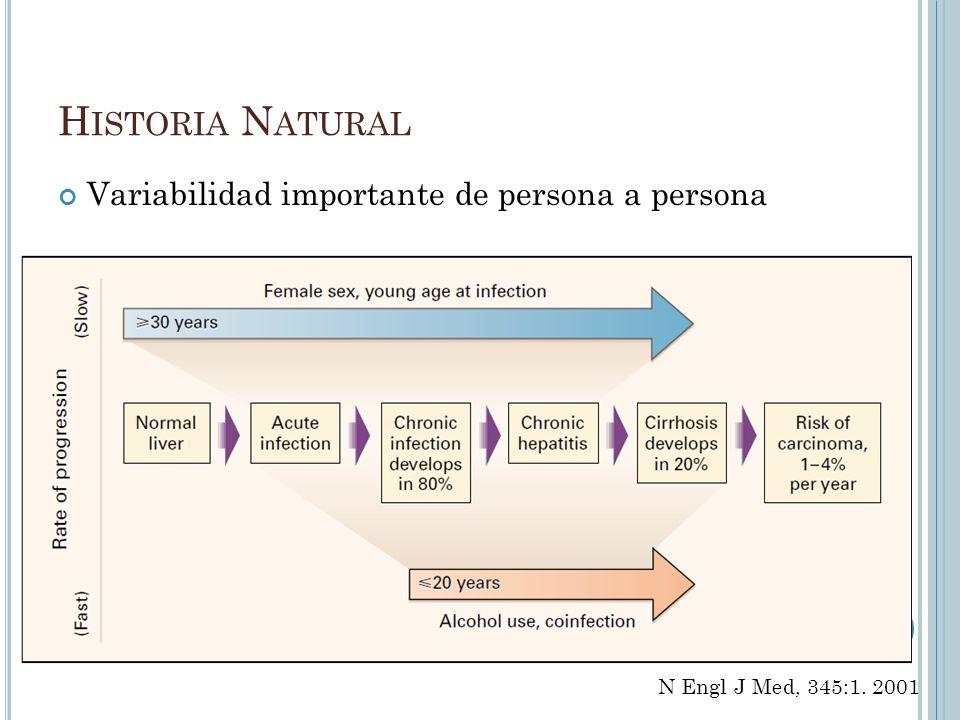 H ISTORIA N ATURAL Variabilidad importante de persona a persona N Engl J Med, 345:1. 2001