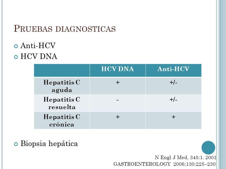 P RUEBAS DIAGNOSTICAS Anti-HCV HCV DNA Biopsia hepática HCV DNAAnti-HCV Hepatitis C aguda ++/- Hepatitis C resuelta -+/- Hepatitis C crónica ++ N Engl