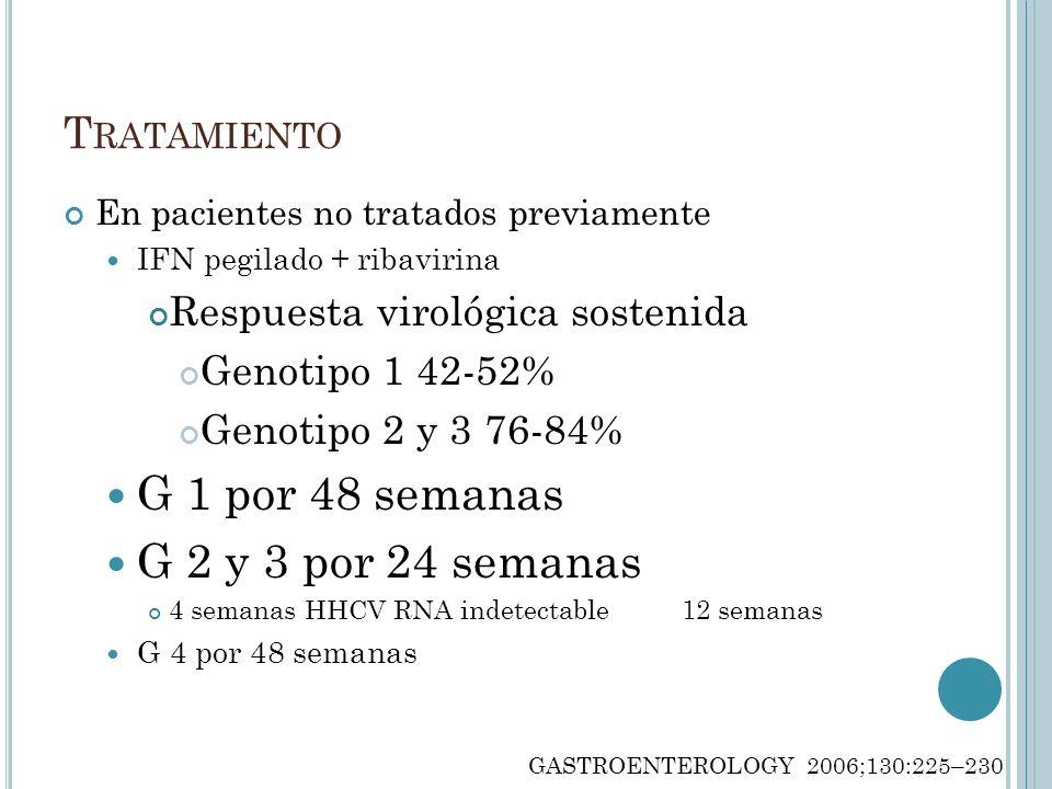 T RATAMIENTO En pacientes no tratados previamente IFN pegilado + ribavirina Respuesta virológica sostenida Genotipo 1 42-52% Genotipo 2 y 3 76-84% G 1