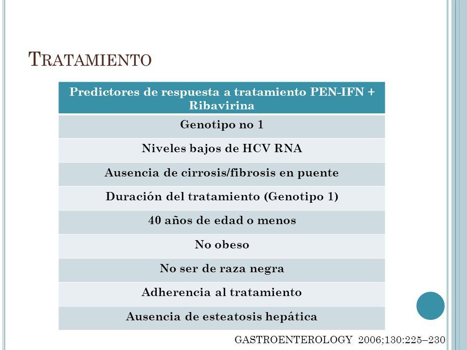T RATAMIENTO Predictores de respuesta a tratamiento PEN-IFN + Ribavirina Genotipo no 1 Niveles bajos de HCV RNA Ausencia de cirrosis/fibrosis en puent