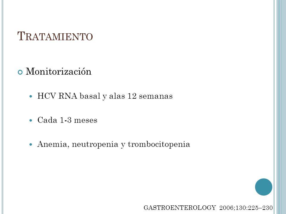 T RATAMIENTO Monitorización HCV RNA basal y alas 12 semanas Cada 1-3 meses Anemia, neutropenia y trombocitopenia GASTROENTEROLOGY 2006;130:225–230