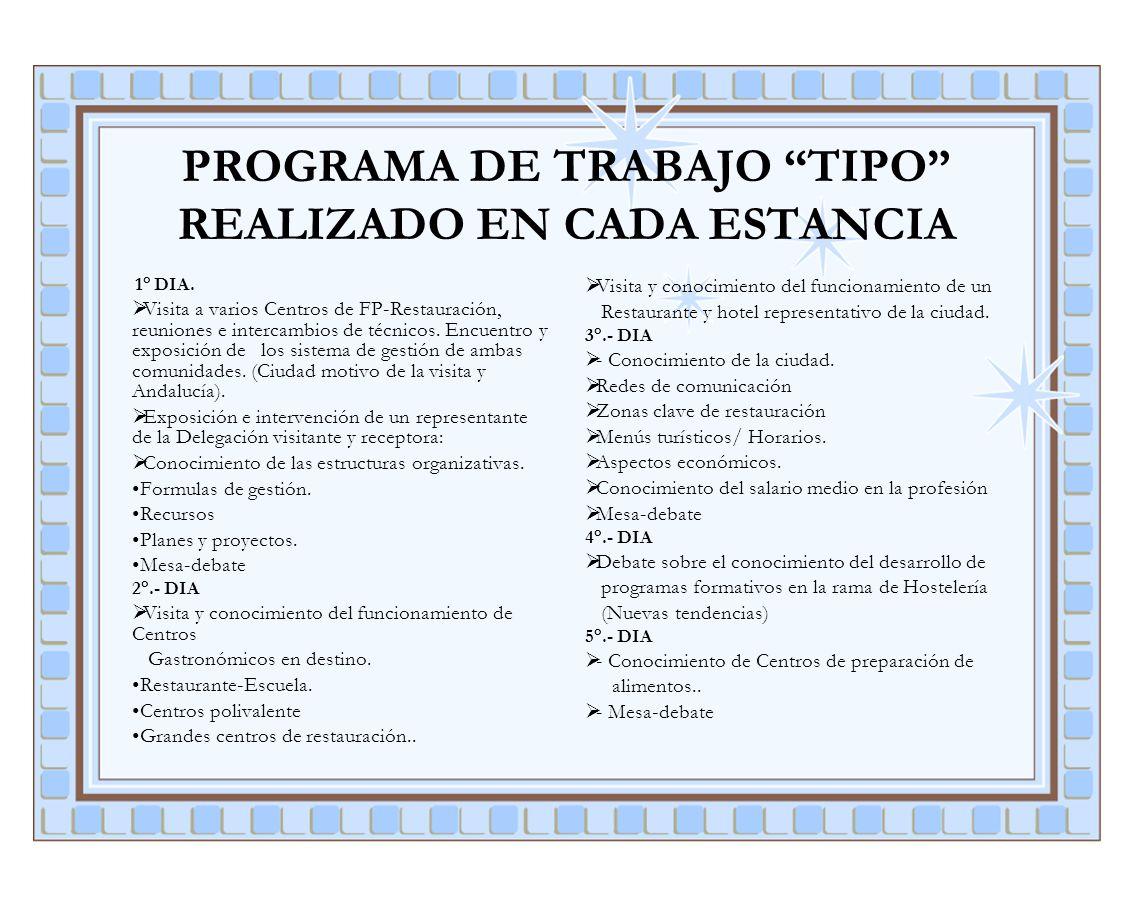 PROGRAMA DE TRABAJO TIPO REALIZADO EN CADA ESTANCIA 1° DIA. Visita a varios Centros de FP-Restauración, reuniones e intercambios de técnicos. Encuentr