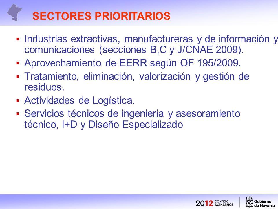 Industrias extractivas, manufactureras y de información y comunicaciones (secciones B,C y J/CNAE 2009).