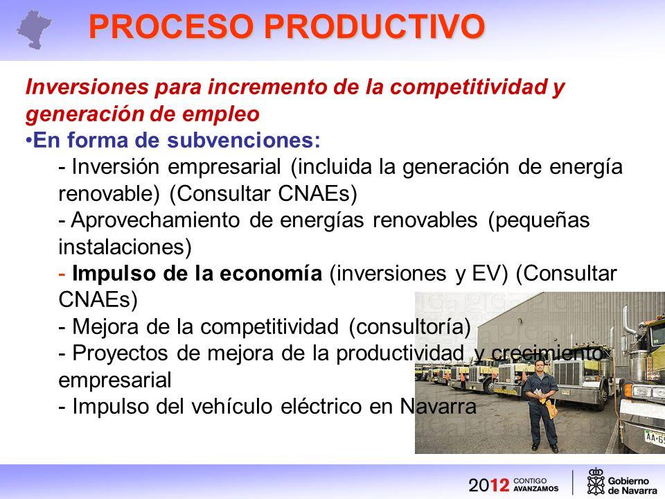 PROCESO PRODUCTIVO Inversiones para incremento de la competitividad y generación de empleo En forma de subvenciones: - Inversión empresarial (incluida la generación de energía renovable) (Consultar CNAEs) - Aprovechamiento de energías renovables (pequeñas instalaciones) - Impulso de la economía (inversiones y EV) (Consultar CNAEs) - Mejora de la competitividad (consultoría) - Proyectos de mejora de la productividad y crecimiento empresarial - Impulso del vehículo eléctrico en Navarra
