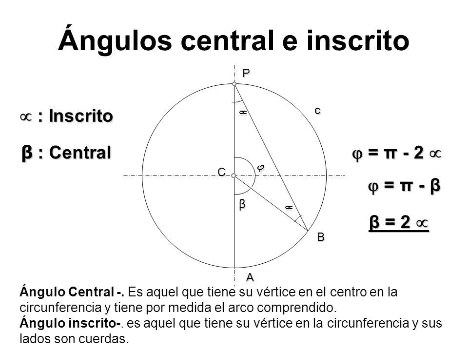 Ángulos central e inscrito C c P B A = 1 + 2 = 1 + 2 12 β = β 1 + β 2 β = 2 1 1β11β1 2 2β22β2 Un ángulo inscrito mide la mitad del ángulo central que abarca el mismo arco.