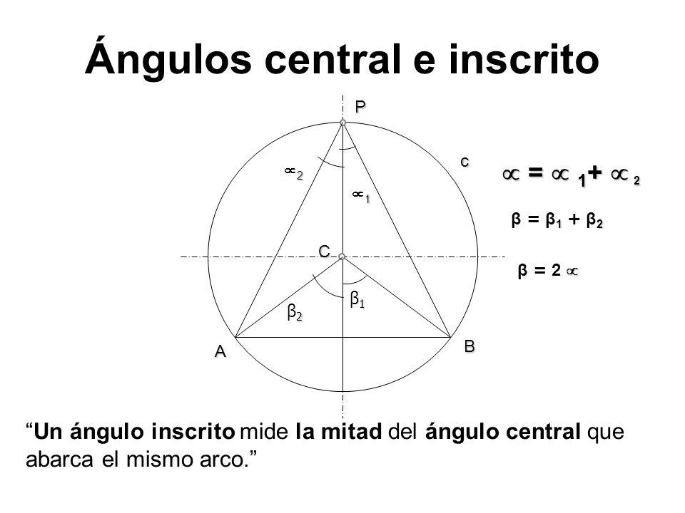 Ángulos en la circunferencia 1 1β11β1 2 = 1 + 2 = 1 + 2 12 β = β 1 + β 2 2β22β2 β = 2 Un ángulo inscrito mide la mitad del ángulo central que abarca el mismo arco.