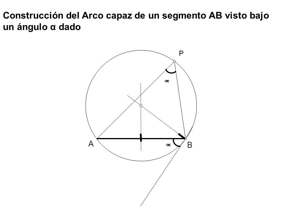 P =π/2 =π/2 β=πβ=πβ=πβ=π Construcción del Arco Capaz de un segmento AB visto bajo un ángulo Π/2 dado A B