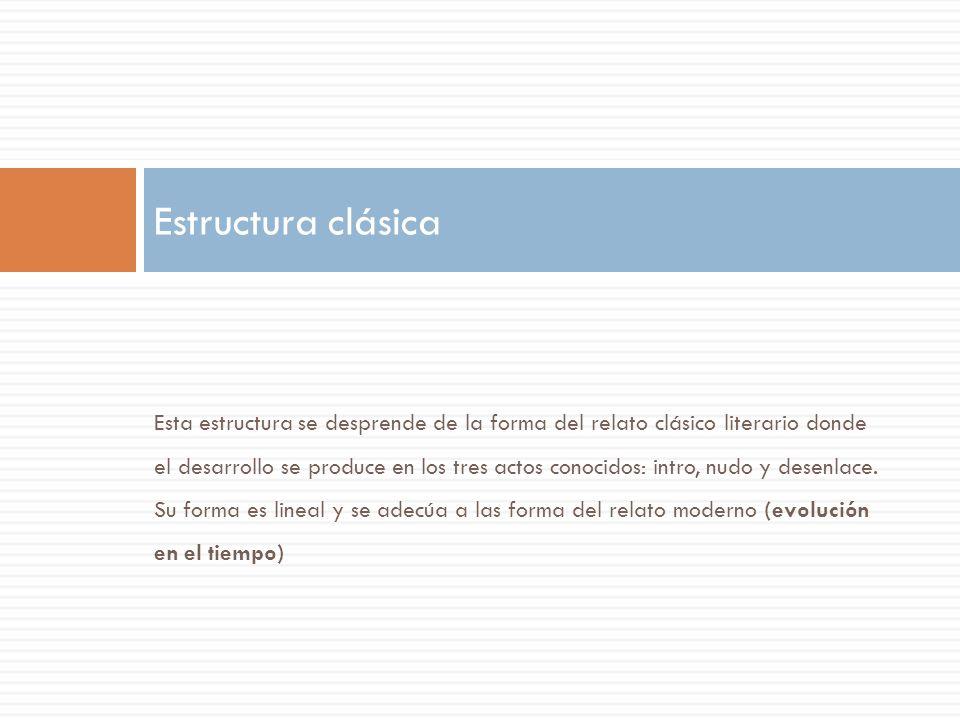 Intro: Presentación de personaje, ámbitos de desarrollo, planteo del conflicto o suceso disparador de la historia.