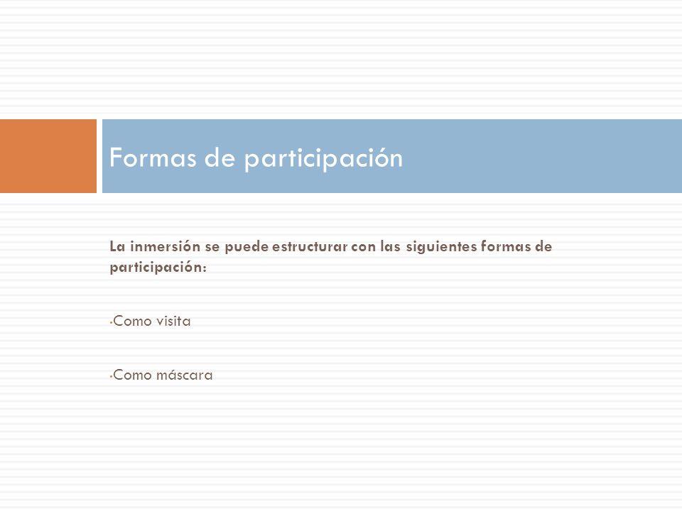 La inmersión se puede estructurar con las siguientes formas de participación: Como visita Como máscara Formas de participación