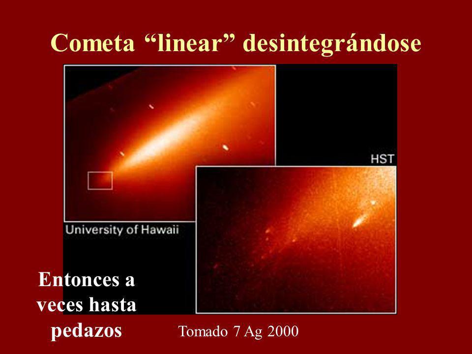 Cometas La energía del sol deshace los cometas poco a poco. La cola es lo desecho.