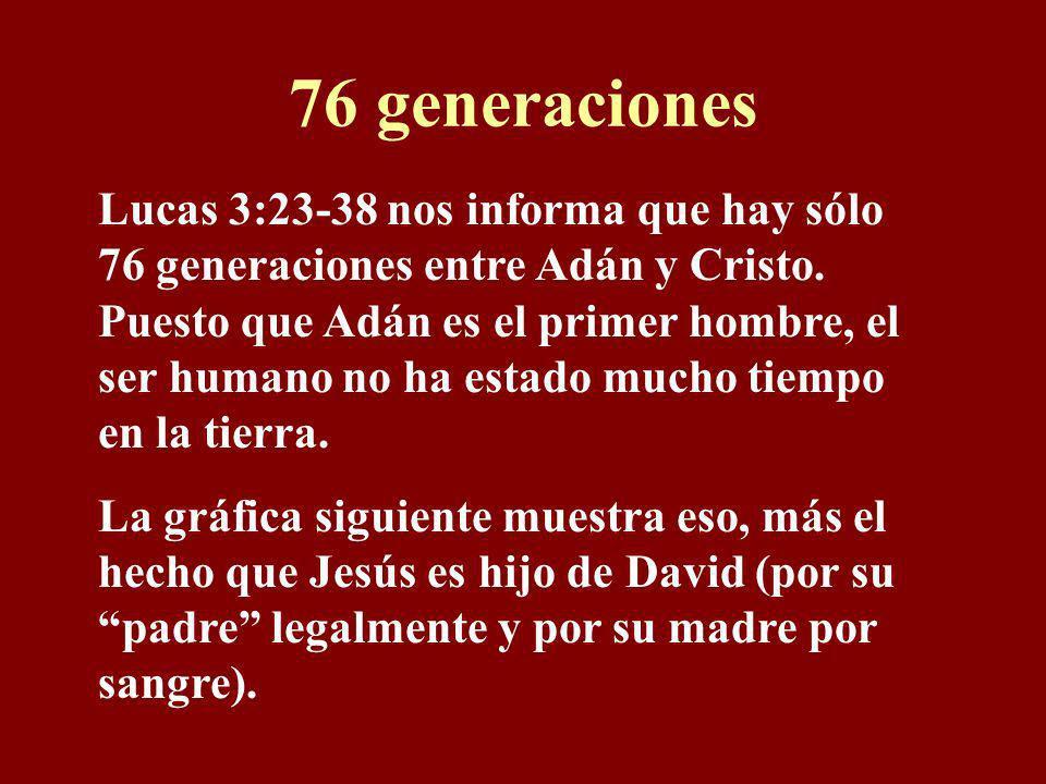 Adán el primero 1 Corintios 11:8 Porque el varón no procede de la mujer, sino la mujer del varón, 1 Timoteo 2:13 Porque Adán fue formado primero, desp