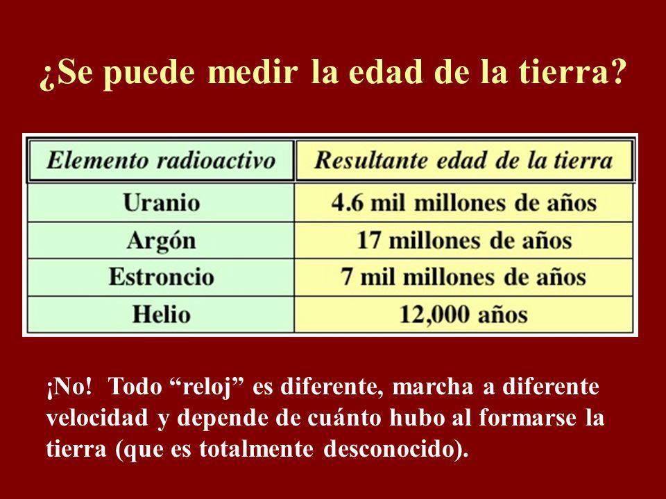 (La base) Se supone. ¡Así la base científica de medir la edad de la tierra! Pero, ¿por qué seleccionar el uranio? ¿Qué tal de argón o estroncio o heli