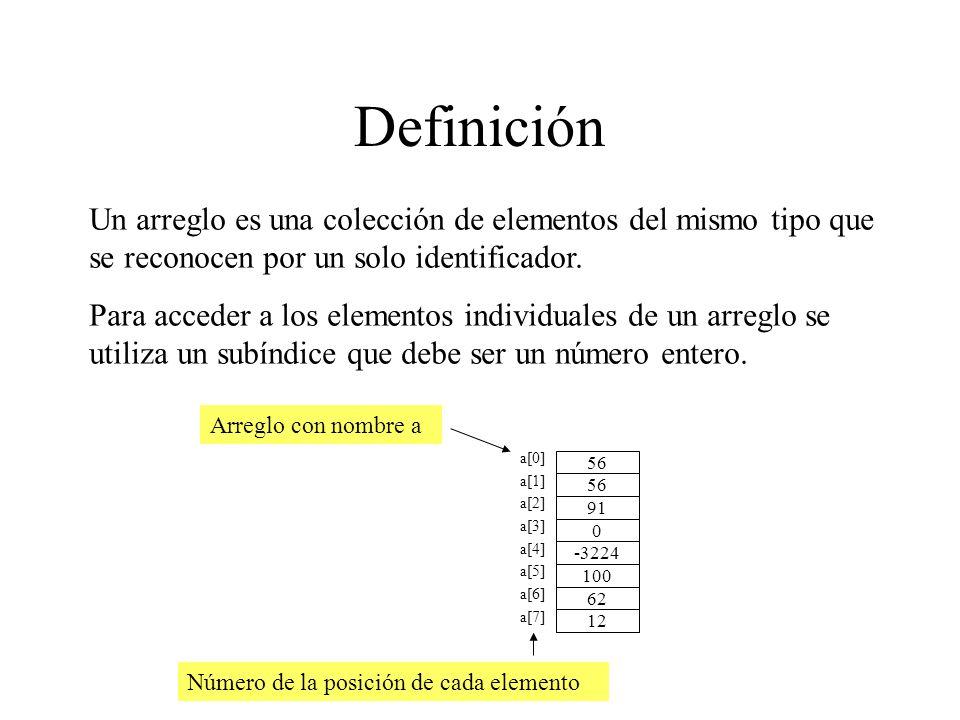 Definición Un arreglo es una colección de elementos del mismo tipo que se reconocen por un solo identificador. Para acceder a los elementos individual
