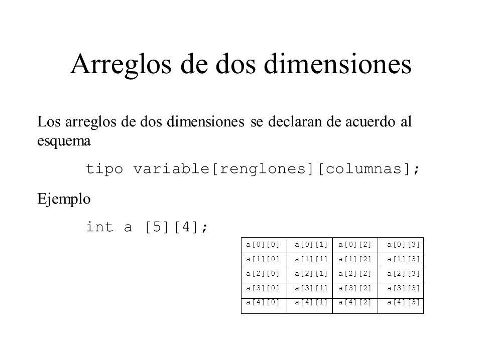 Arreglos de dos dimensiones Los arreglos de dos dimensiones se declaran de acuerdo al esquema tipo variable[renglones][columnas]; Ejemplo int a [5][4]