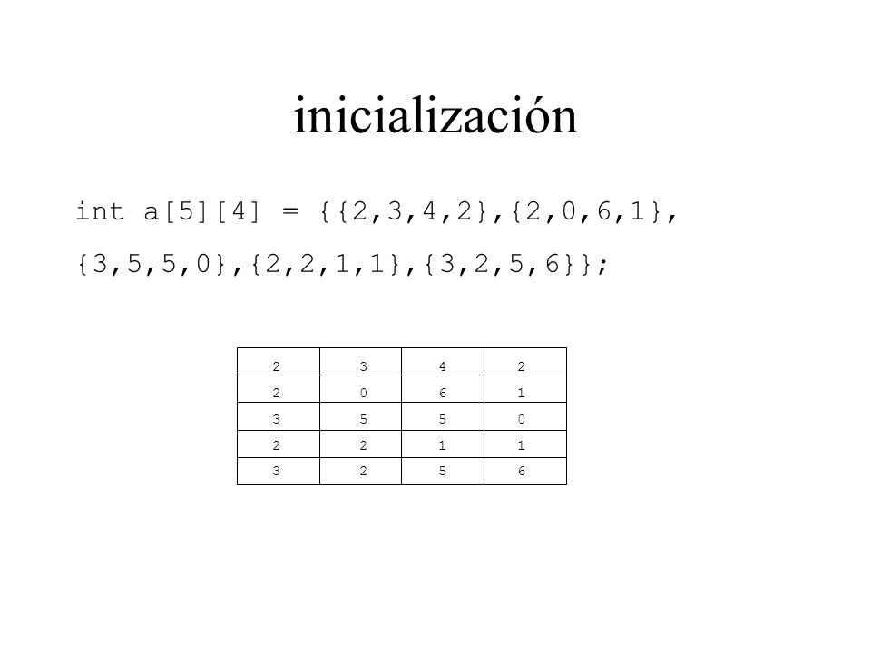 inicialización int a[5][4] = {{2,3,4,2},{2,0,6,1}, {3,5,5,0},{2,2,1,1},{3,2,5,6}}; 2 3 4 2 2 0 6 1 3 5 5 0 2 2 1 1 3 2 5 6