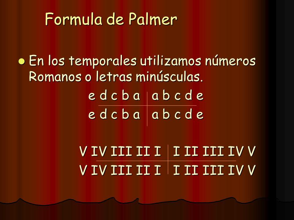 Formula de Palmer En los temporales utilizamos números Romanos o letras minúsculas. En los temporales utilizamos números Romanos o letras minúsculas.