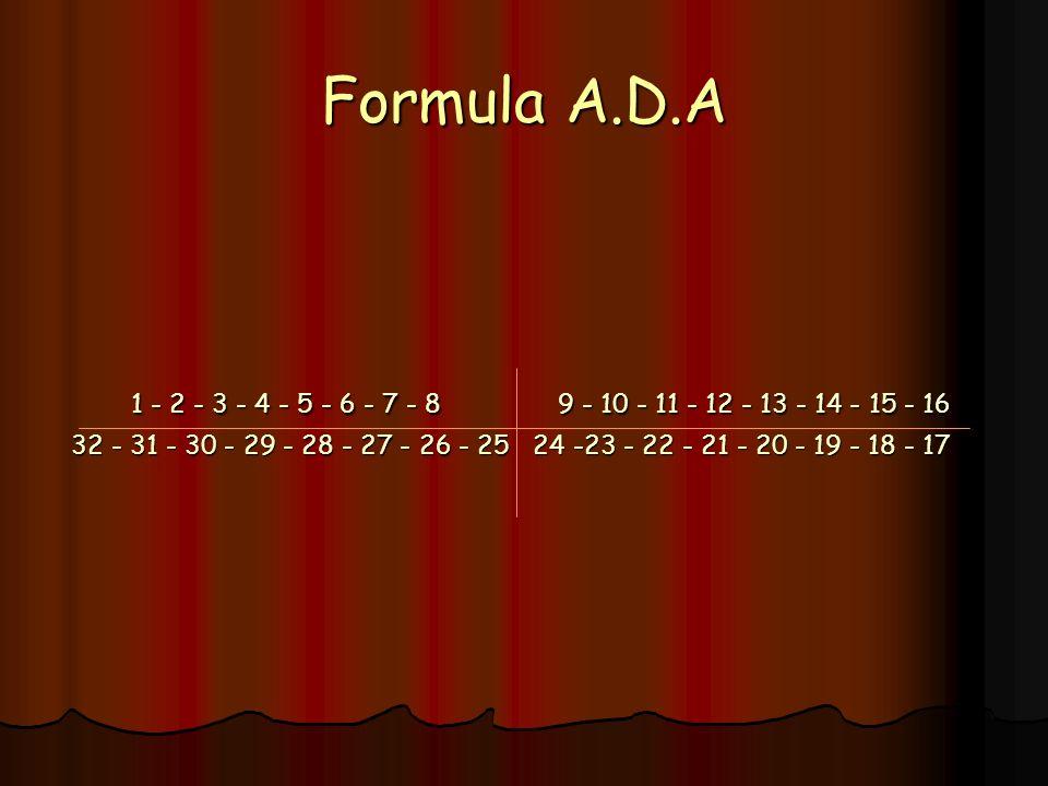 Formula A.D.A 1 - 2 - 3 - 4 - 5 - 6 - 7 - 8 9 - 10 - 11 - 12 - 13 - 14 - 15 - 16 1 - 2 - 3 - 4 - 5 - 6 - 7 - 8 9 - 10 - 11 - 12 - 13 - 14 - 15 - 16 32