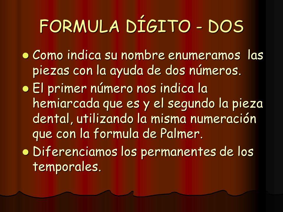 FORMULA DÍGITO - DOS Como indica su nombre enumeramos las piezas con la ayuda de dos números. Como indica su nombre enumeramos las piezas con la ayuda