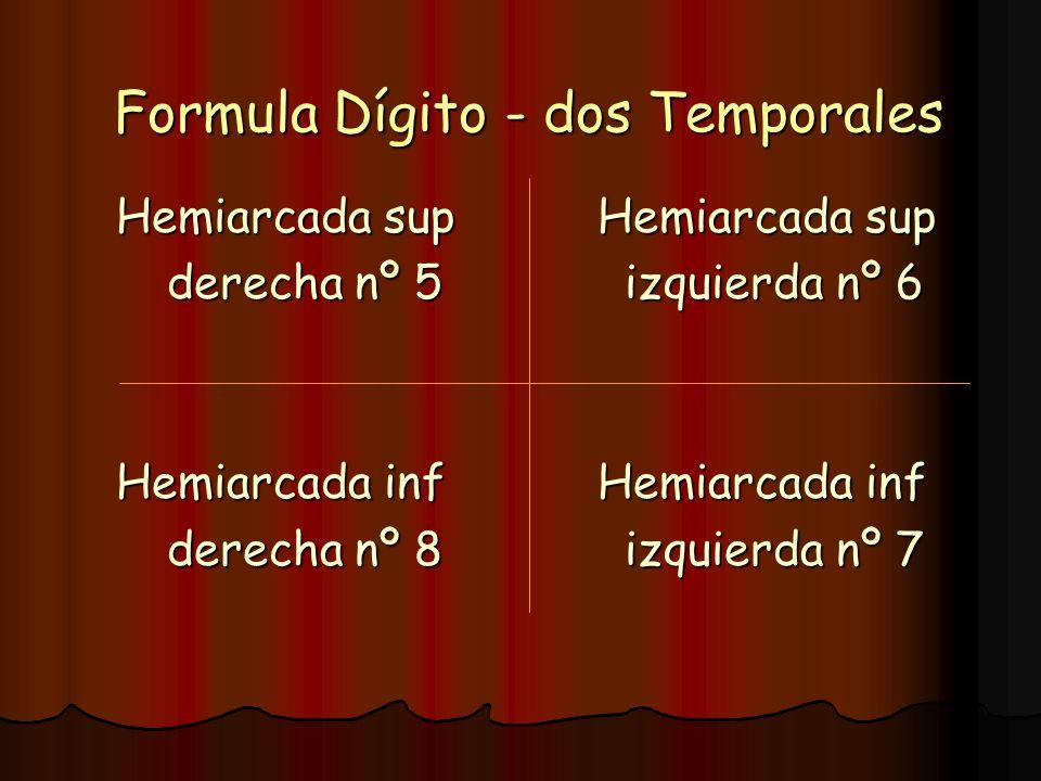 Formula Dígito - dos Temporales Formula Dígito - dos Temporales Hemiarcada sup Hemiarcada sup Hemiarcada sup Hemiarcada sup derecha nº 5 izquierda nº