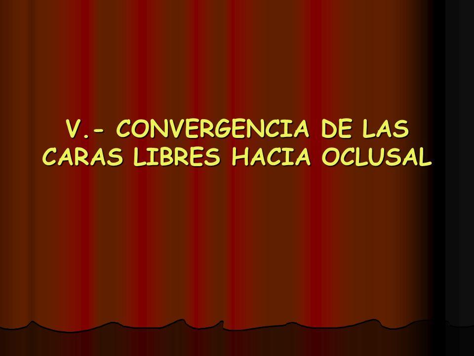 V.- CONVERGENCIA DE LAS CARAS LIBRES HACIA OCLUSAL
