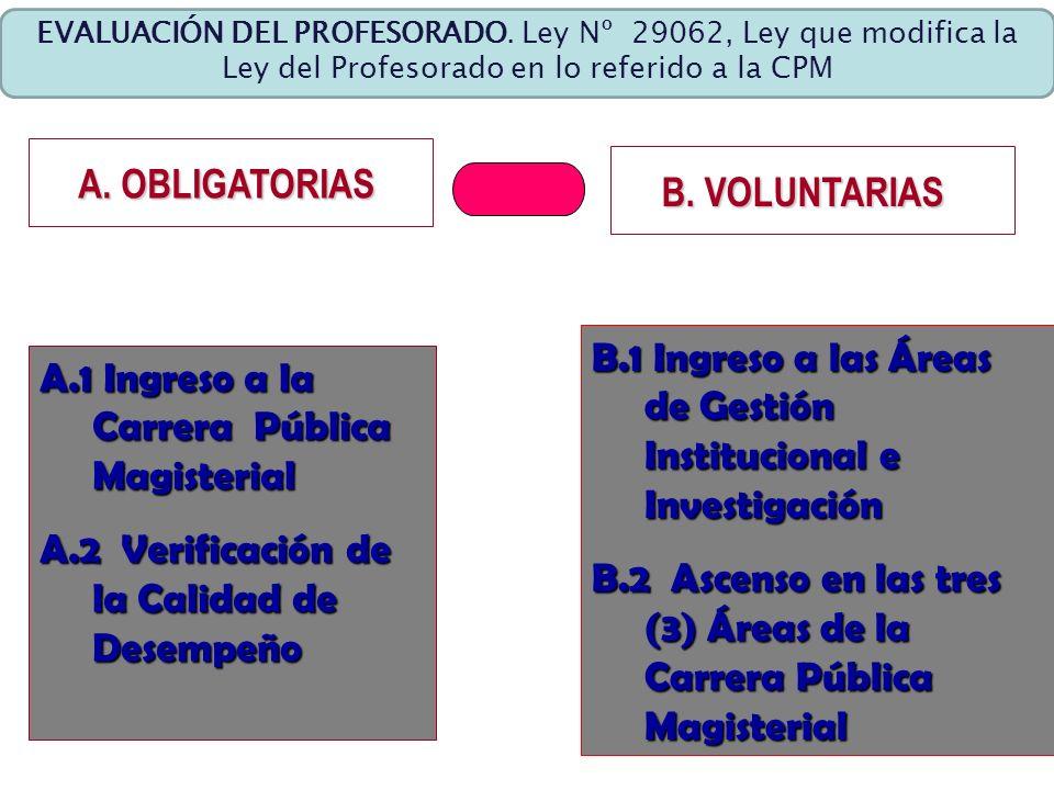 A. OBLIGATORIAS A.1 Ingreso a la Carrera Pública Magisterial A.2 Verificación de la Calidad de Desempeño B. VOLUNTARIAS B.1 Ingreso a las Áreas de Ges