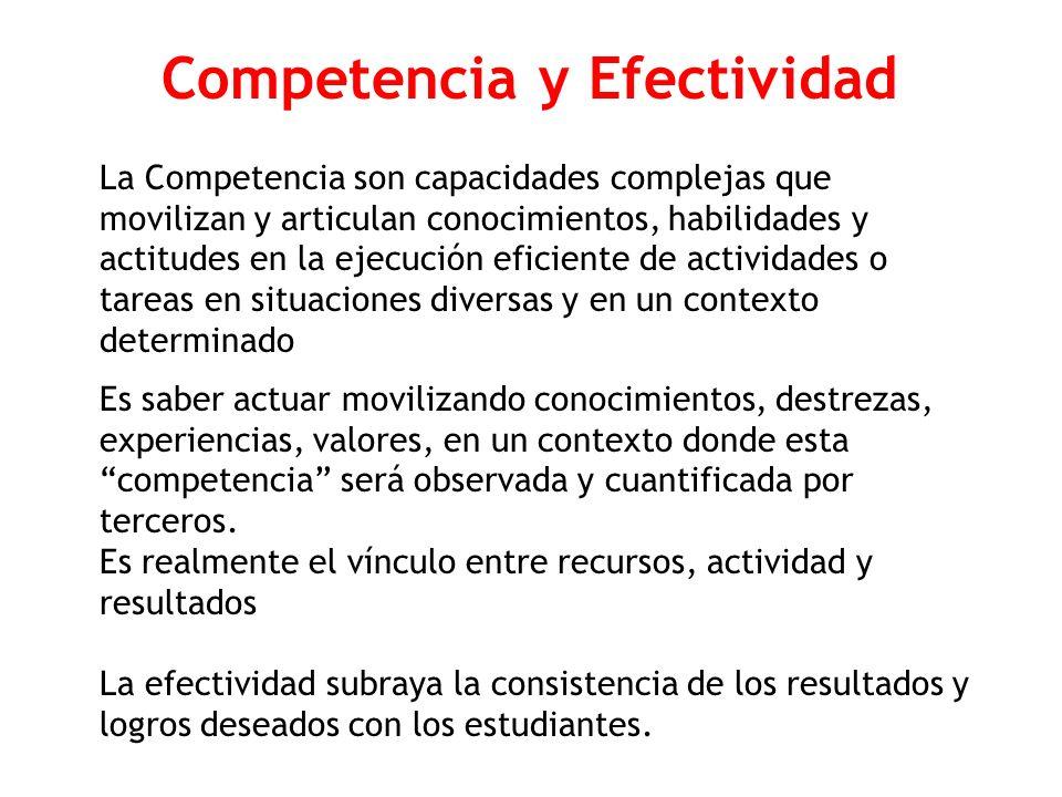 Es saber actuar movilizando conocimientos, destrezas, experiencias, valores, en un contexto donde esta competencia será observada y cuantificada por t