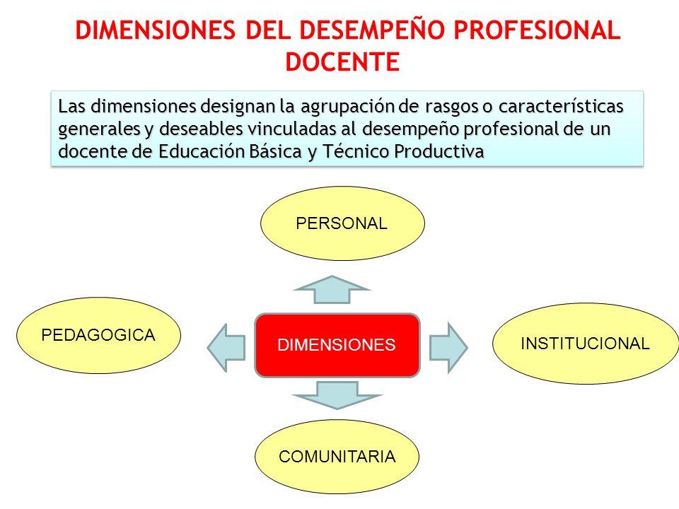 INSTITUCIONAL PERSONAL PEDAGOGICA DIMENSIONES DEL DESEMPEÑO PROFESIONAL DOCENTE Las dimensiones designan la agrupación de rasgos o características gen