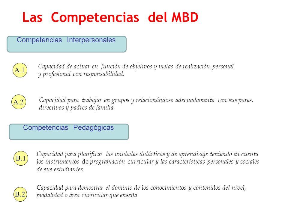 Las Competencias del MBD A.1 A.2 Capacidad para trabajar en grupos y relacionándose adecuadamente con sus pares, directivos y padres de familia. Compe