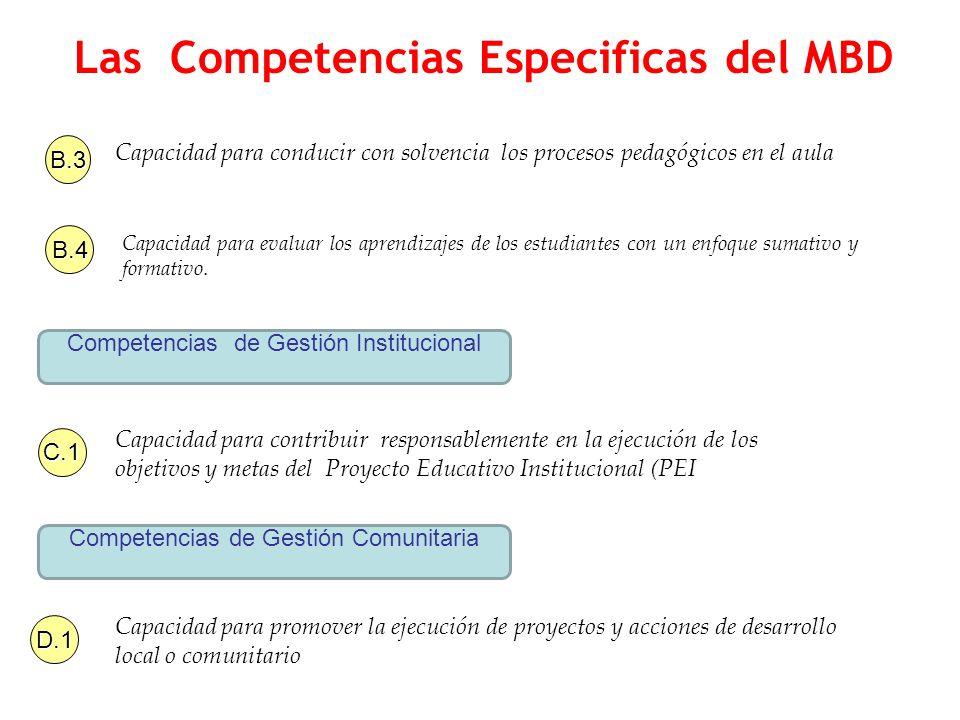 Las Competencias Especificas del MBD B.4 B.3 Capacidad para conducir con solvencia los procesos pedagógicos en el aula Capacidad para evaluar los apre