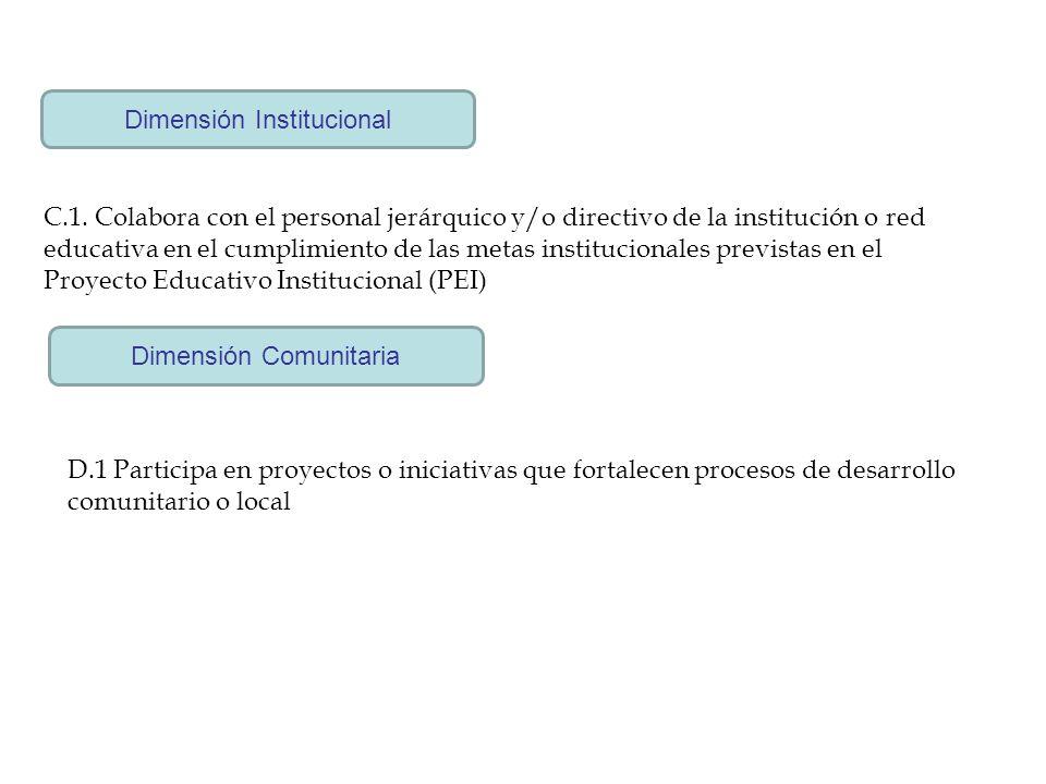 Dimensión Institucional C.1. Colabora con el personal jerárquico y/o directivo de la institución o red educativa en el cumplimiento de las metas insti